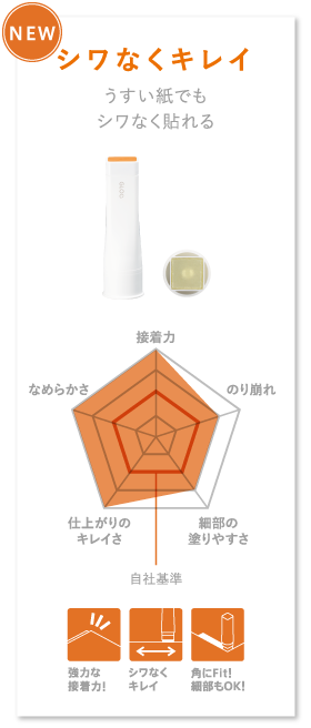 f:id:shimtarosmonoblog:20200306212614p:plain