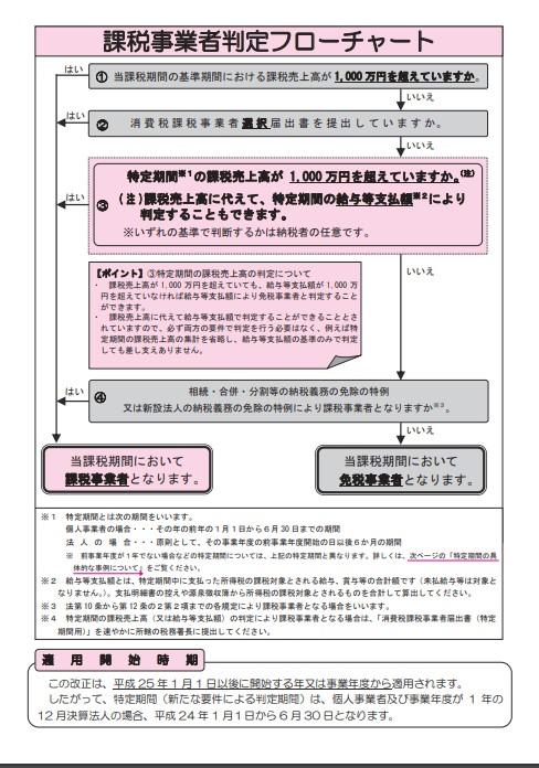 f:id:shin-910710:20210716115623j:plain