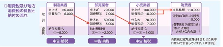 f:id:shin-910710:20210716120559j:plain