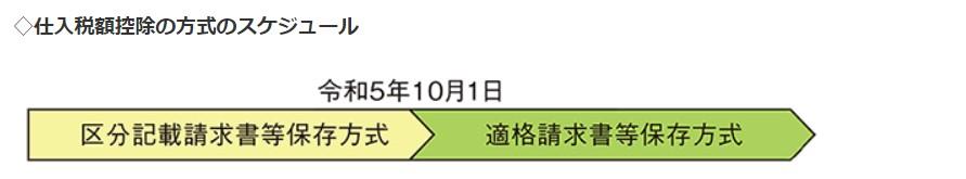 f:id:shin-910710:20210716192357j:plain