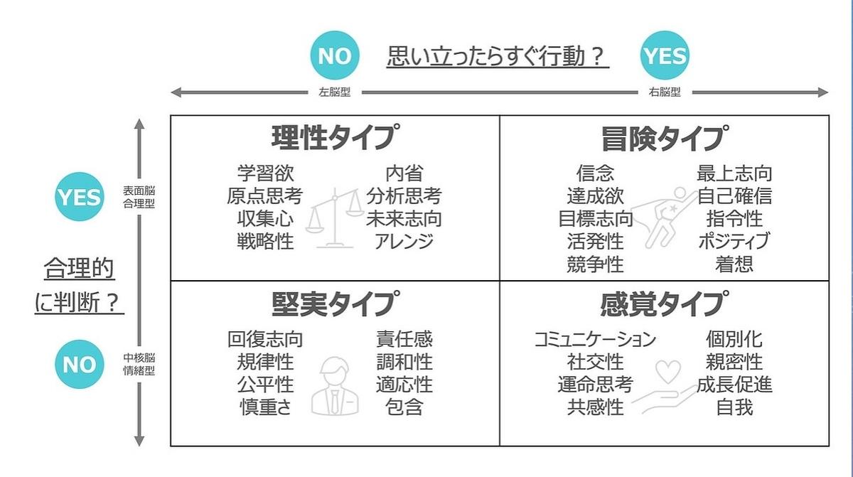 f:id:shin-910710:20210906104227j:plain