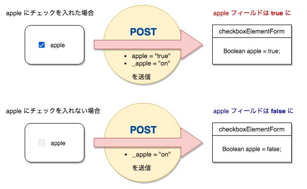 f:id:shin-kinoshita:20181010231827p:plain