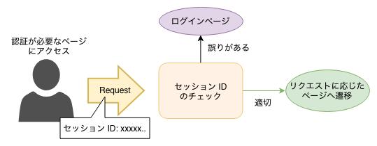 f:id:shin-kinoshita:20181120232855p:plain