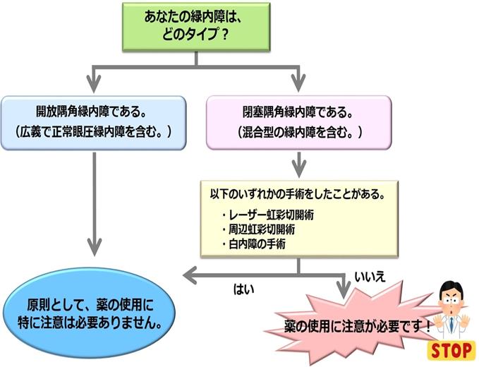 f:id:shin-ocha:20200129175105p:plain