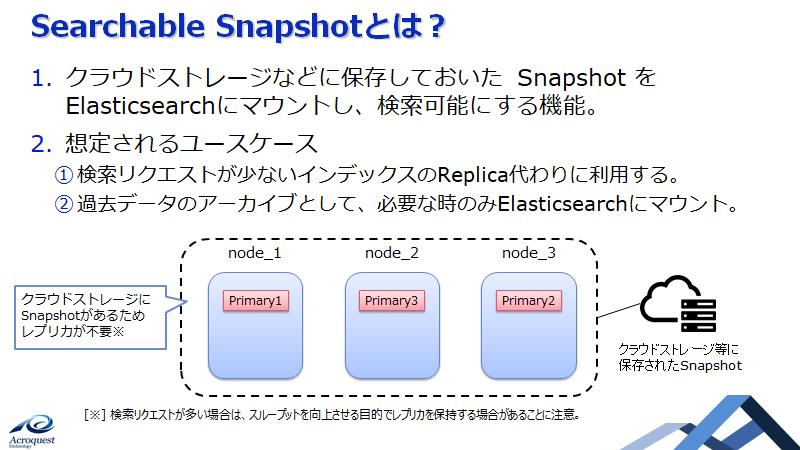 f:id:shin0higuchi:20210225215933p:plain:w400