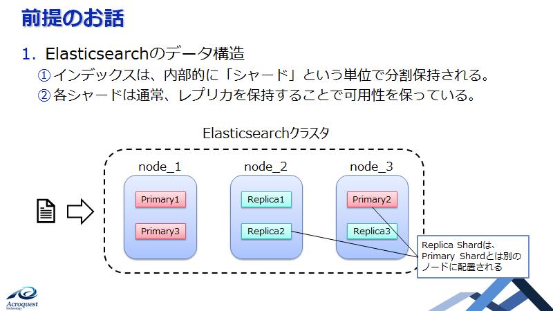 f:id:shin0higuchi:20210225220209p:plain:w400