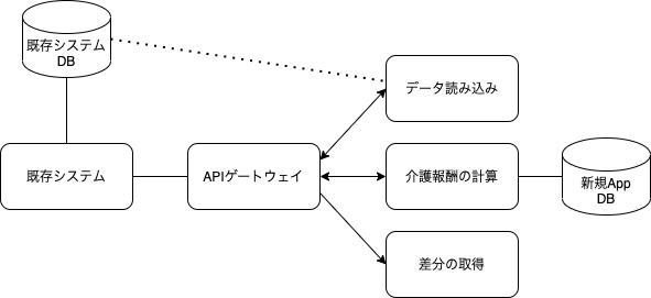 f:id:shin1rosei:20210330113822p:plain