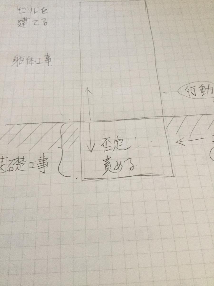 f:id:shin2ya-ri:20190906142053j:plain