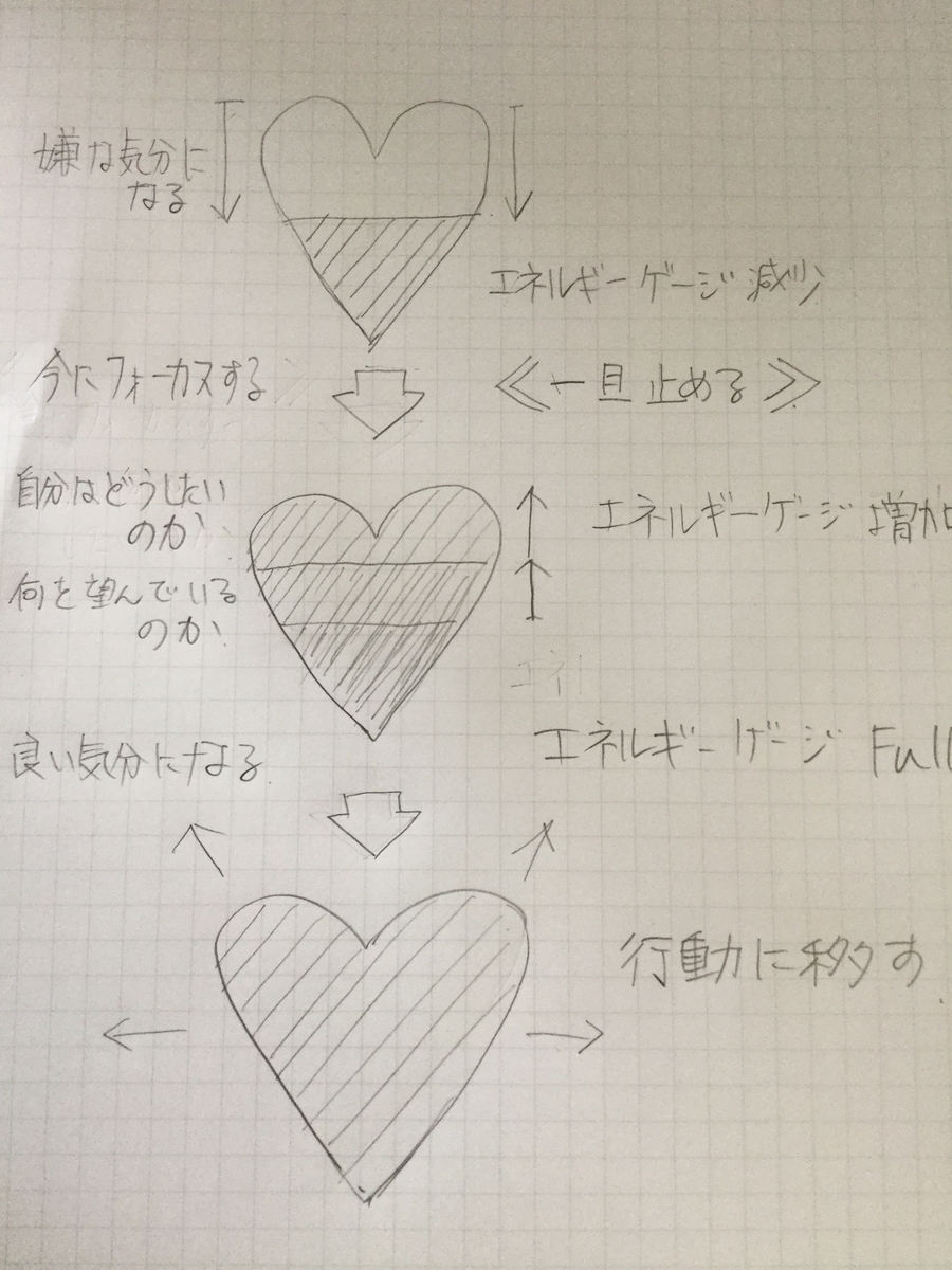 f:id:shin2ya-ri:20190909152204j:plain