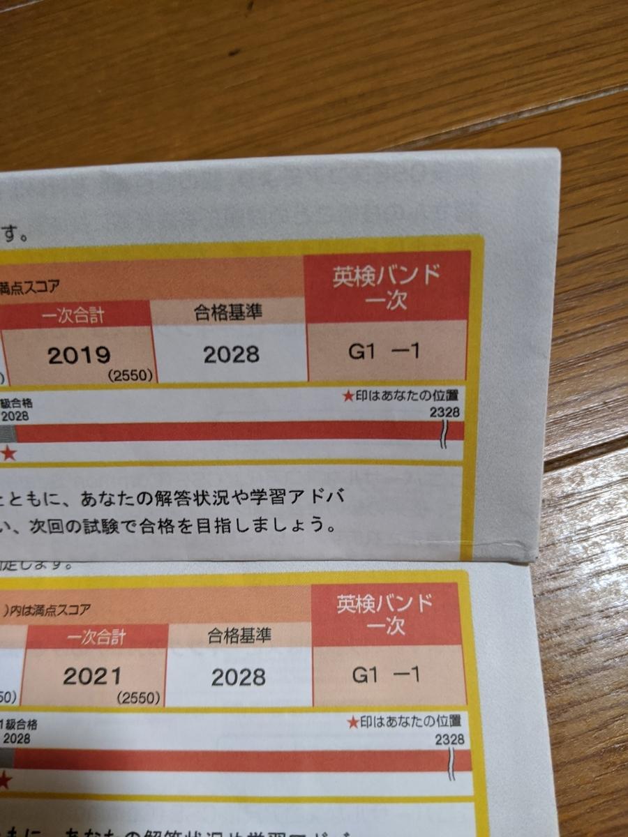 f:id:shin__shin__sh:20200913150218j:plain