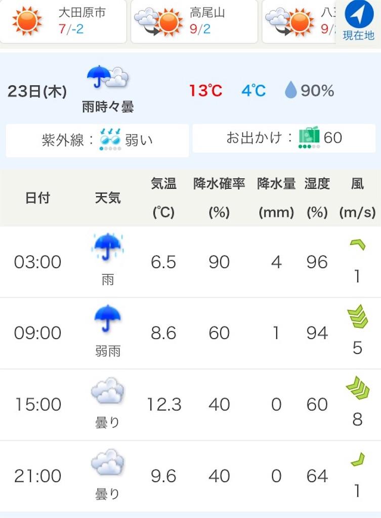 f:id:shin_kuroiwa:20171120164940j:image