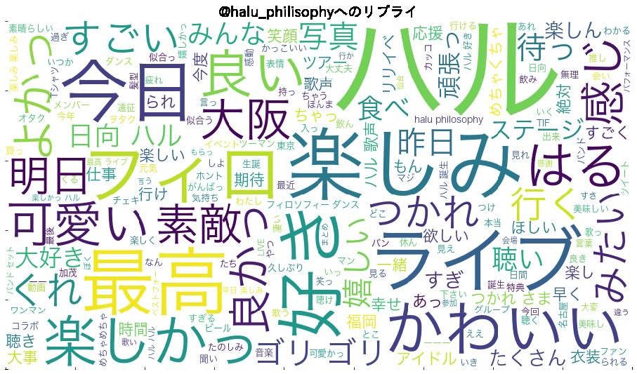 f:id:shin_nandesu:20190109235038p:plain