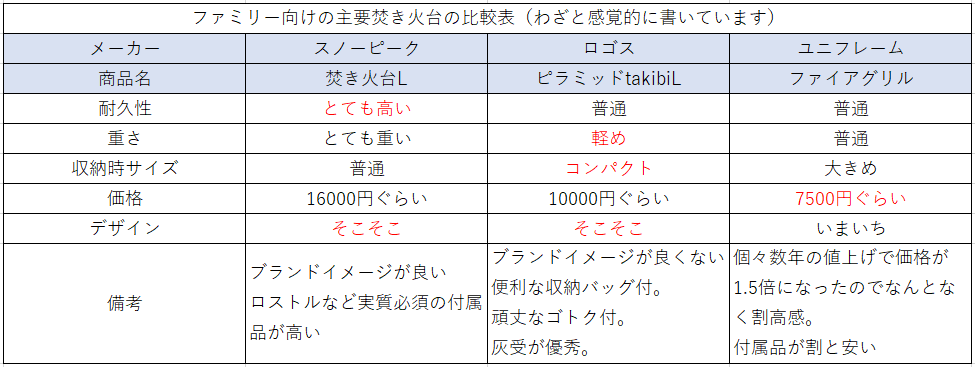 f:id:shinagawakun:20210409221524p:plain