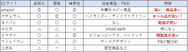f:id:shinagawakun:20210411232147p:plain