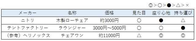 f:id:shinagawakun:20210504160335p:plain