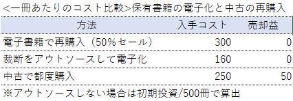 f:id:shinagawakun:20210513103802p:plain