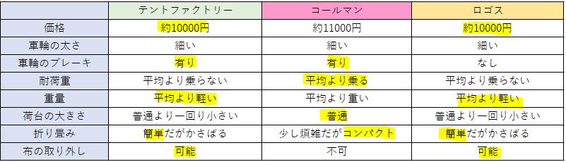 f:id:shinagawakun:20210526221339p:plain