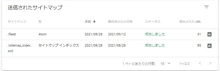 f:id:shinagawakun:20210925153337p:plain