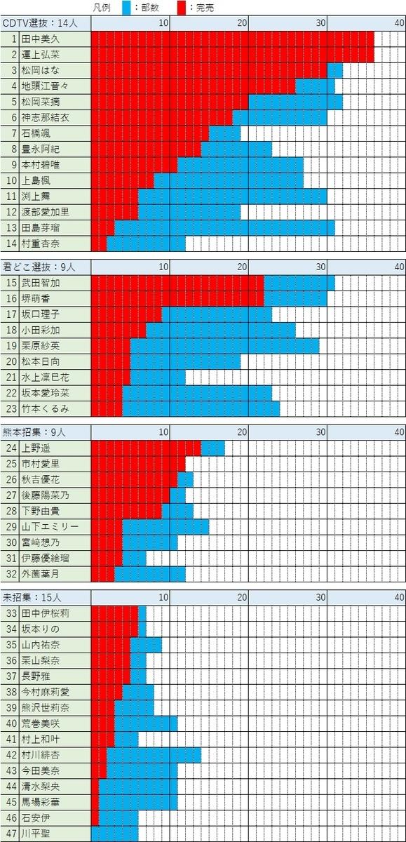 f:id:shinamomonga:20210618184214j:plain