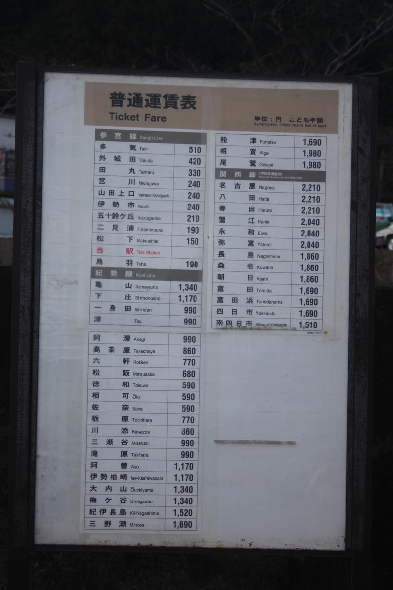 f:id:shinano381:20200311085241j:plain