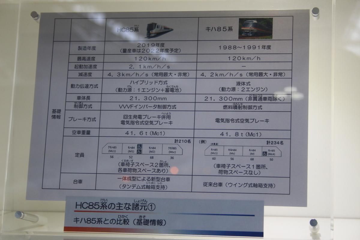 f:id:shinano381:20200605161212j:plain