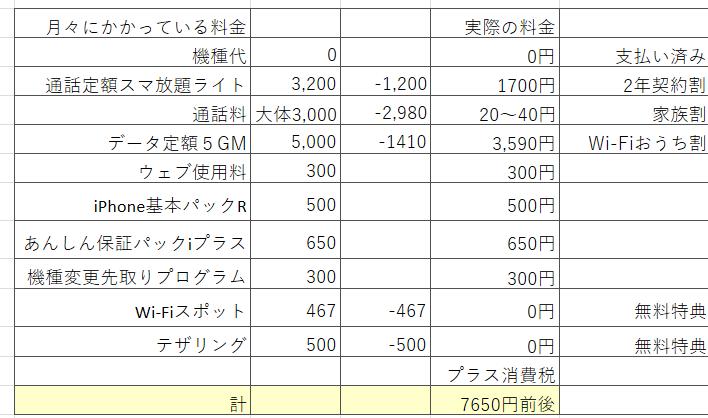 f:id:shinbamama-tenkin:20190506134705p:plain