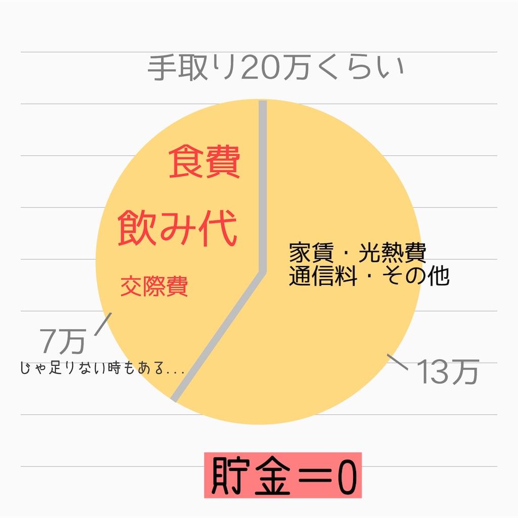 f:id:shinbamama-tenkin:20190616093836j:image
