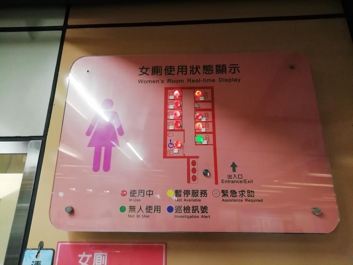 女子トイレ前。個室の利用状況がひとめでわかる。