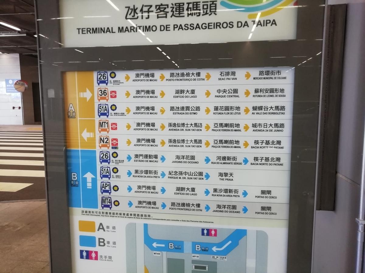 ここから街へはバスでのアクセスが便利そう。