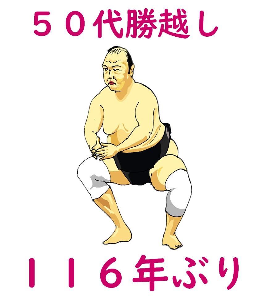 f:id:shinbun-kenkyuujo:20210204095341j:plain