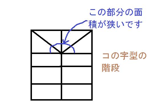 f:id:shinchan-papa:20191225215050p:plain