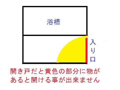 f:id:shinchan-papa:20200121220836p:plain