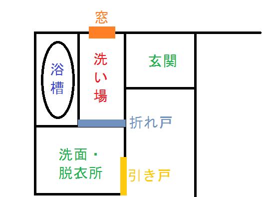 f:id:shinchan-papa:20200211221004p:plain