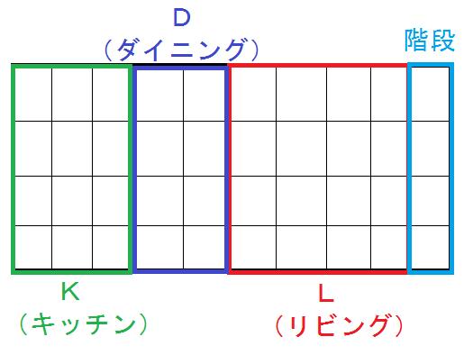f:id:shinchan-papa:20200223214120p:plain