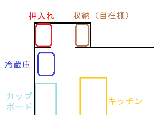 f:id:shinchan-papa:20200307225832p:plain
