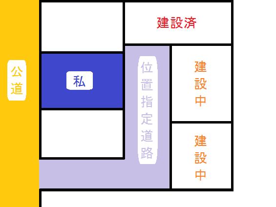 f:id:shinchan-papa:20200504003436p:plain