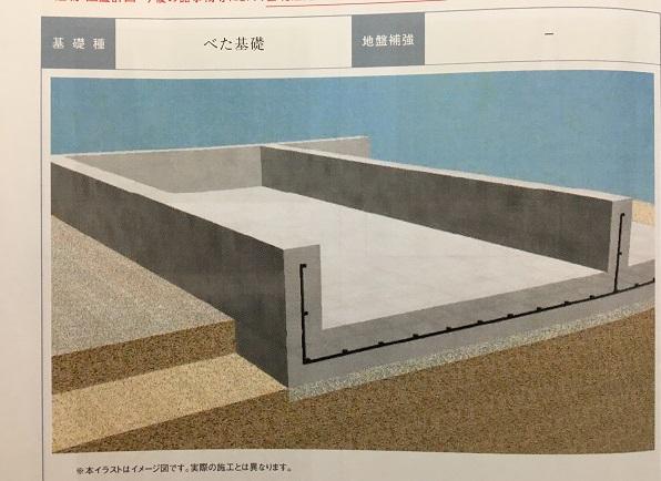 f:id:shinchan-papa:20200518224019j:plain