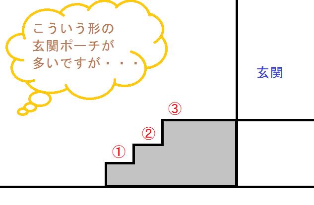 f:id:shinchan-papa:20200529214610p:plain