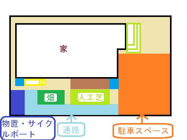 f:id:shinchan-papa:20200614004136p:plain