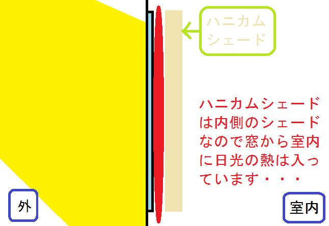 f:id:shinchan-papa:20200622222916p:plain