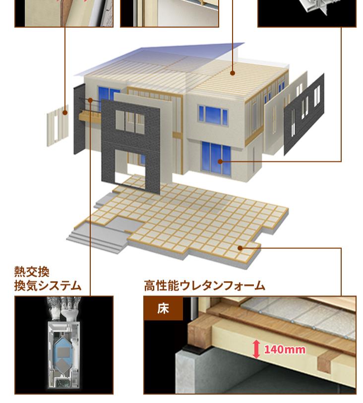 f:id:shinchan-papa:20200718222702p:plain