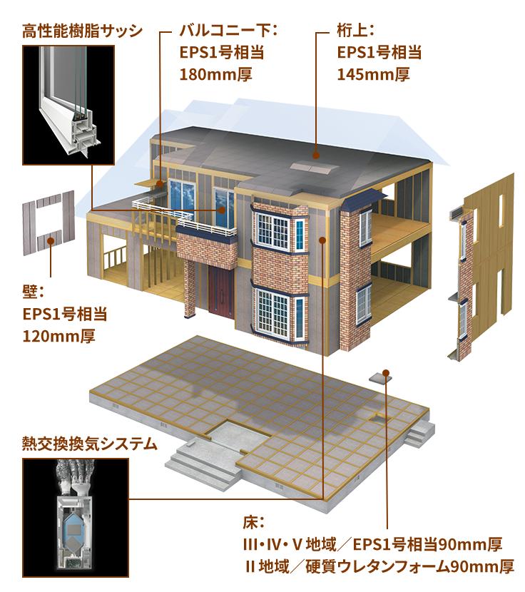 f:id:shinchan-papa:20200718223355p:plain