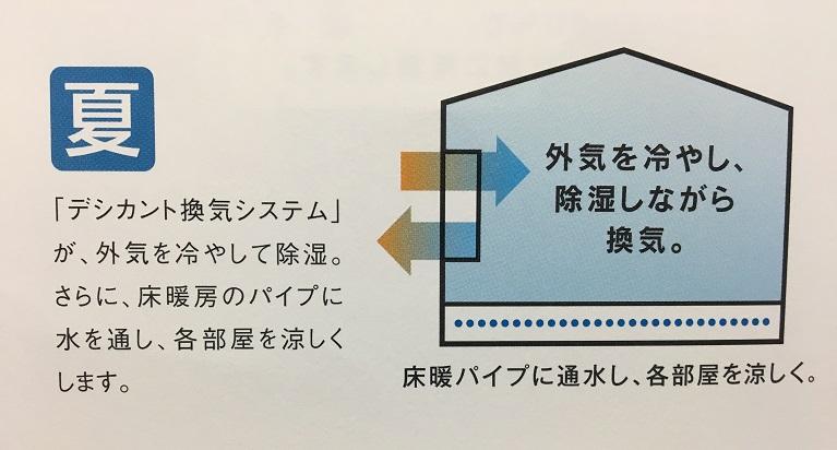 f:id:shinchan-papa:20200718234332j:plain