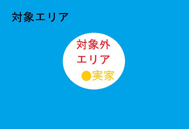 f:id:shinchan-papa:20200815230936p:plain