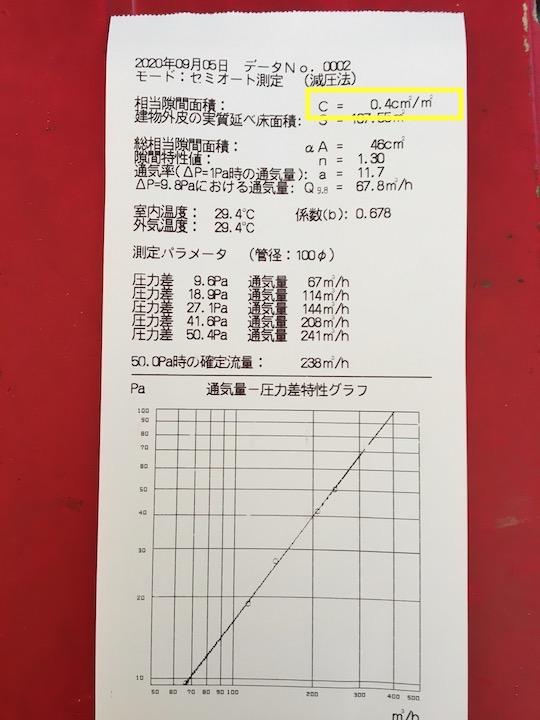 f:id:shinchan-papa:20200915222709j:plain