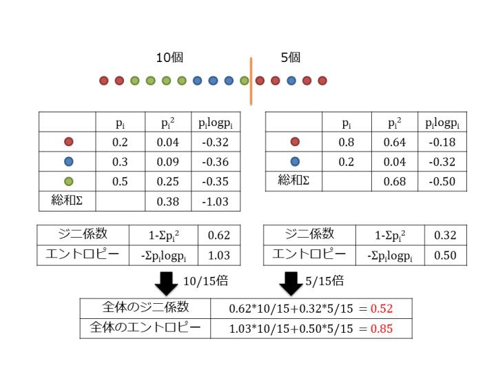 f:id:shindannin:20141226143839p:plain