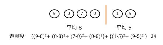 f:id:shindannin:20141226143844p:plain