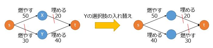 f:id:shindannin:20171115025114p:plain