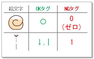 f:id:shinga0221:20190421230228p:plain