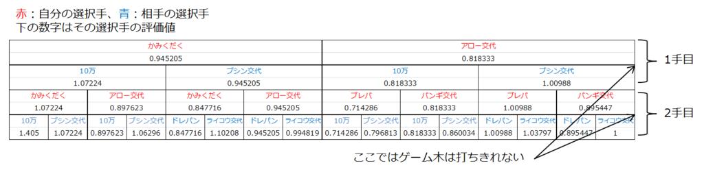 f:id:shingaryu:20160202042039p:plain